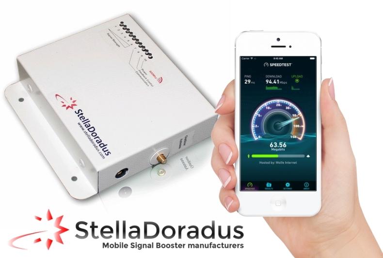 GSM 4G-versterker
